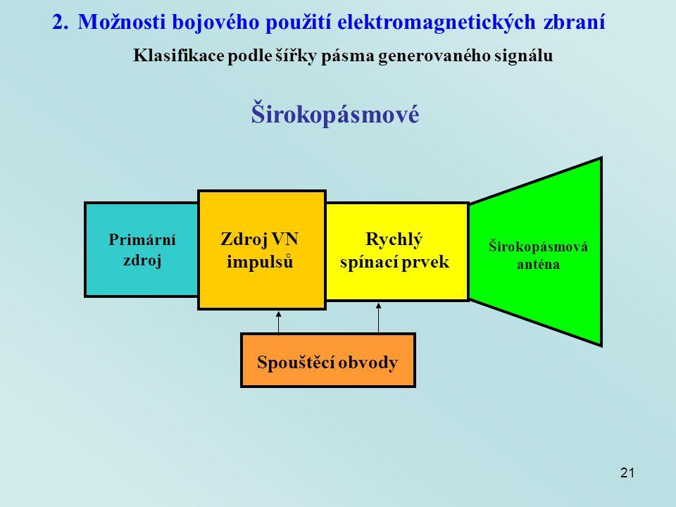 Širokopásmové Možnosti bojového použití elektromagnetických zbraní