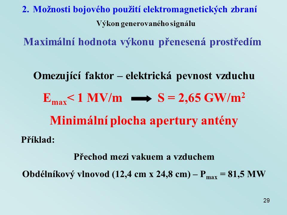 Emax< 1 MV/m S = 2,65 GW/m2 Minimální plocha apertury antény