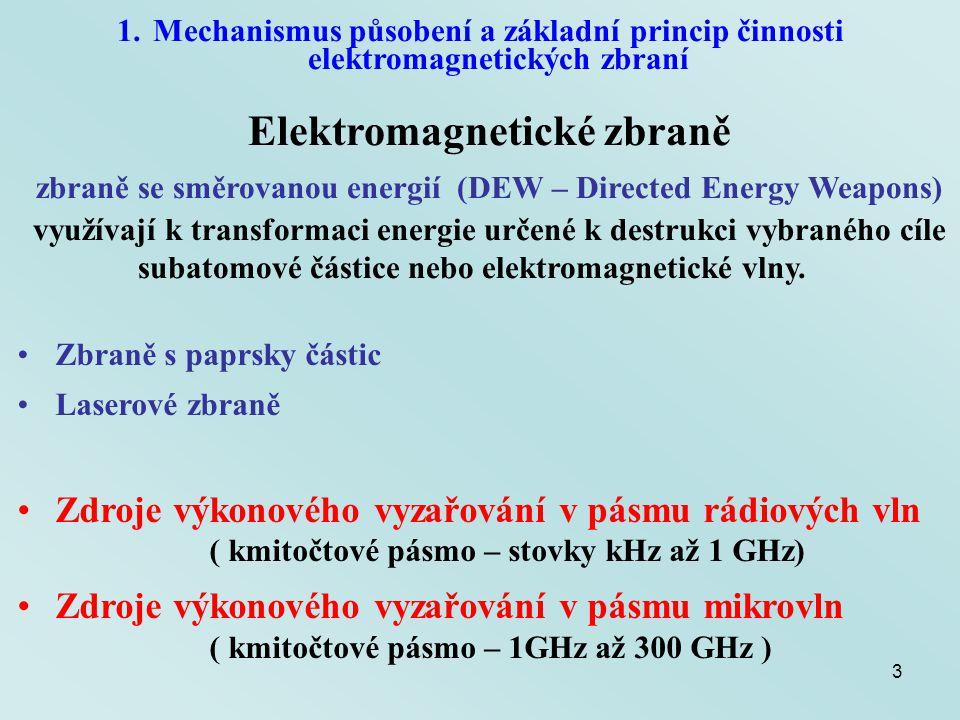 Elektromagnetické zbraně