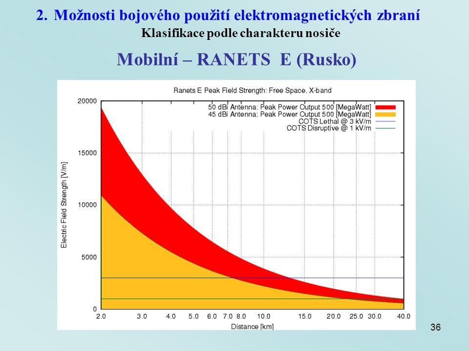 Mobilní – RANETS E (Rusko)