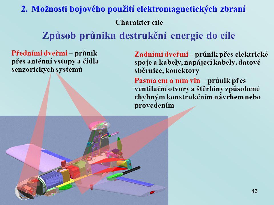 Způsob průniku destrukční energie do cíle