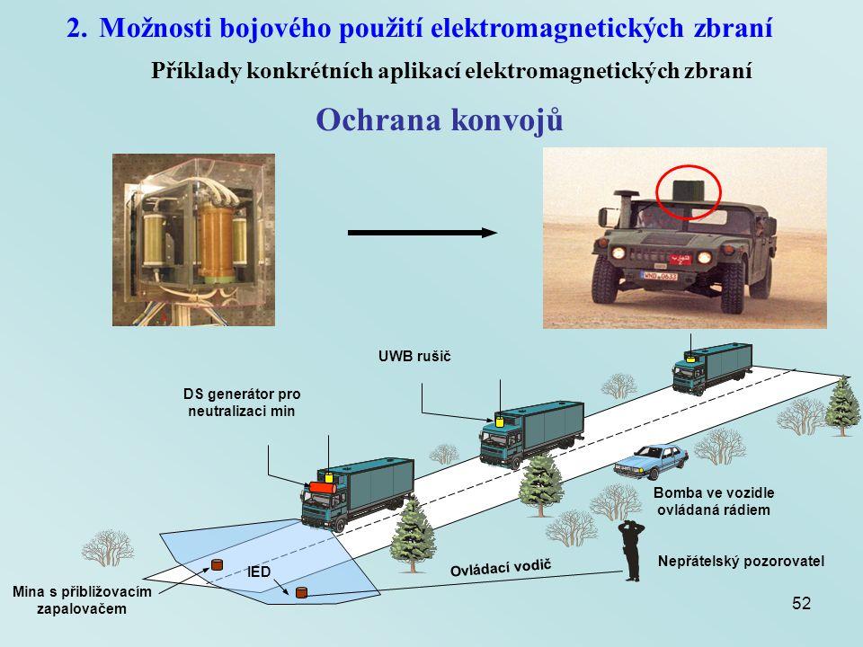 Ochrana konvojů Možnosti bojového použití elektromagnetických zbraní