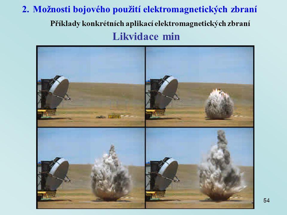 Likvidace min Možnosti bojového použití elektromagnetických zbraní