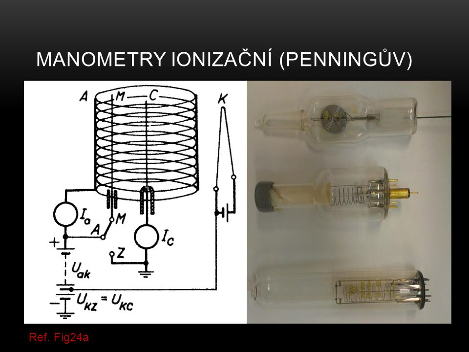 Manometry ionizační (Penningův)