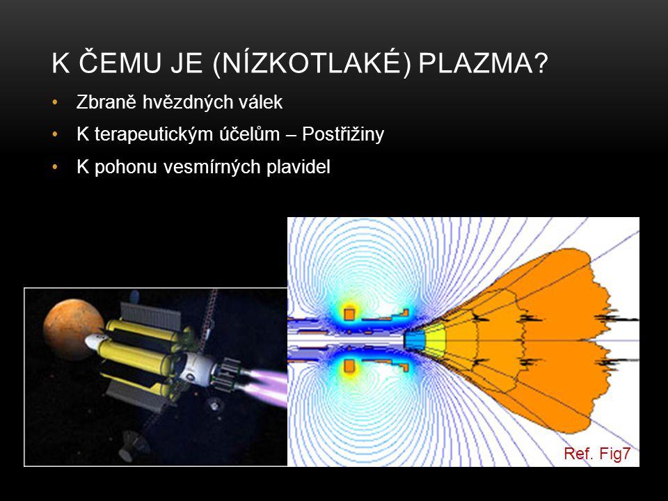 K čemu je (nízkotlaké) plazma