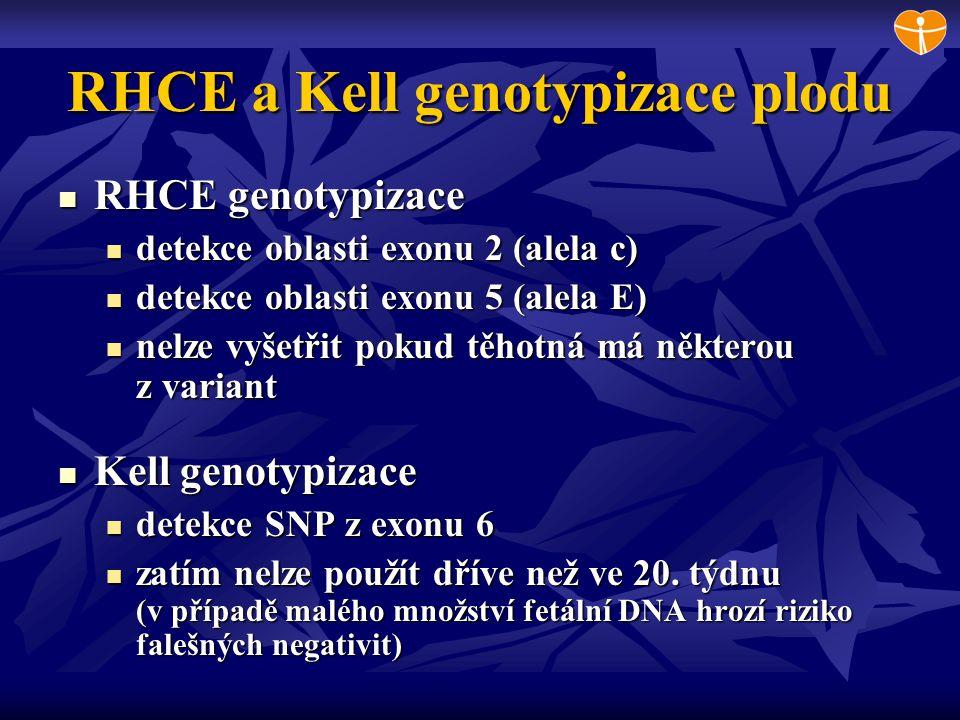 RHCE a Kell genotypizace plodu