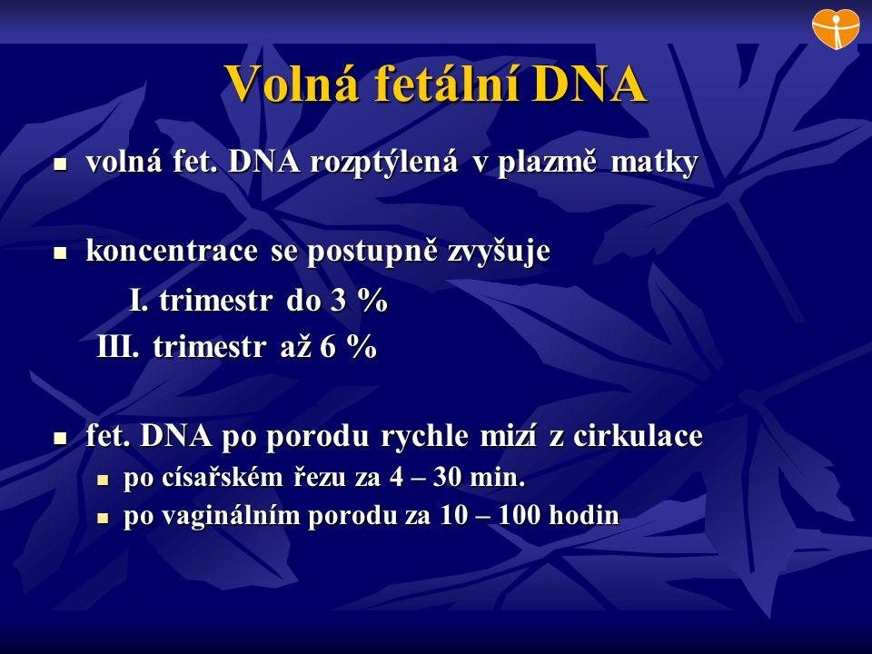 Volná fetální DNA volná fet. DNA rozptýlená v plazmě matky