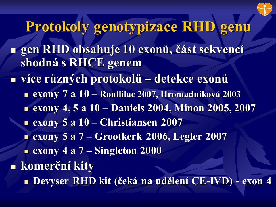 Protokoly genotypizace RHD genu