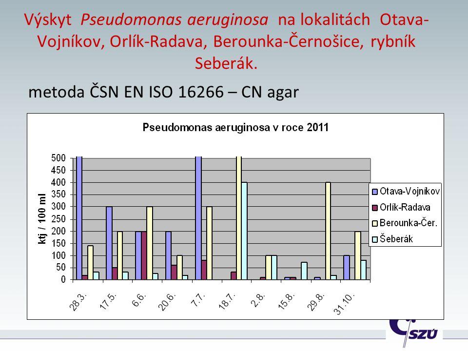 Výskyt Pseudomonas aeruginosa na lokalitách Otava-Vojníkov, Orlík-Radava, Berounka-Černošice, rybník Seberák.