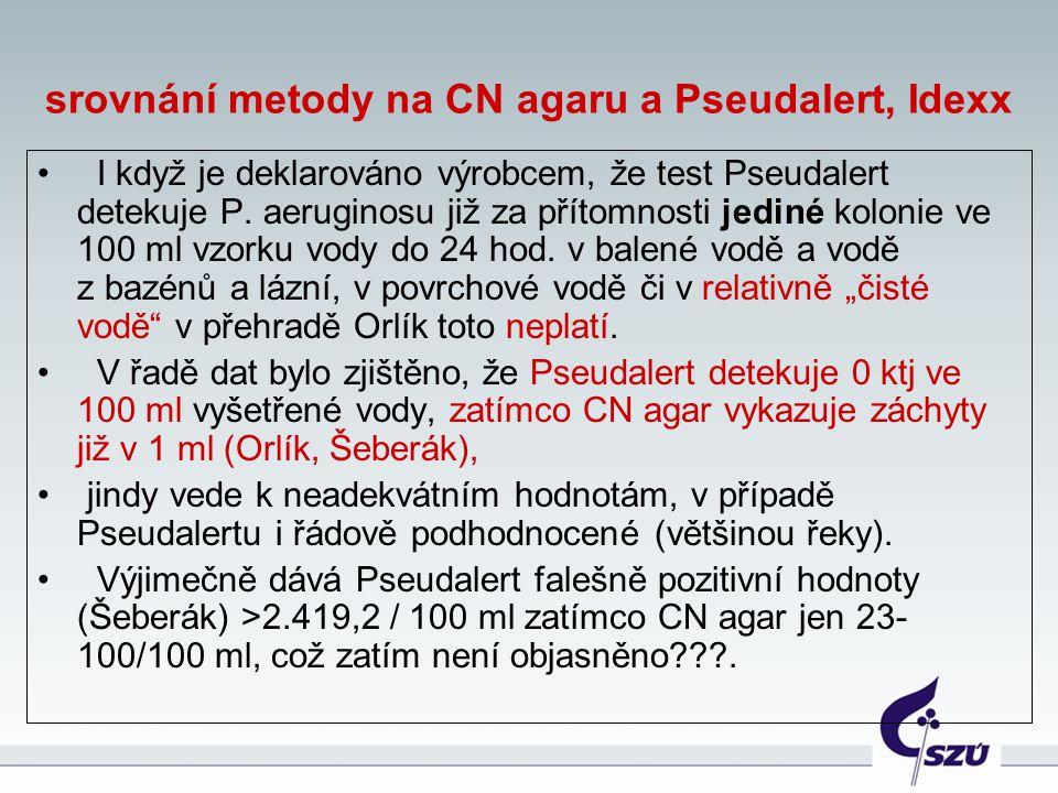 srovnání metody na CN agaru a Pseudalert, Idexx