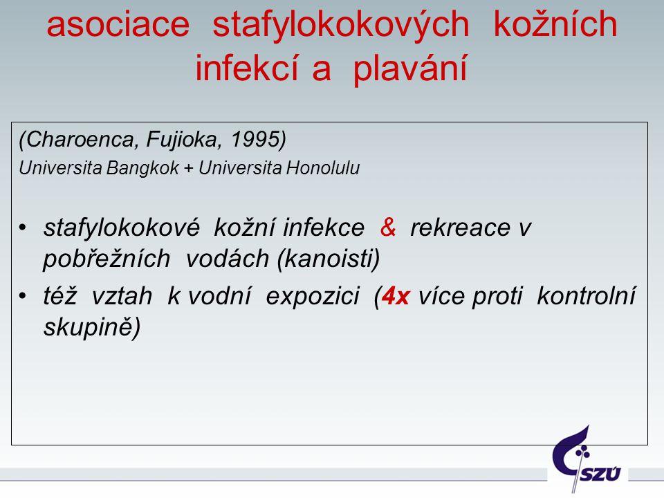 asociace stafylokokových kožních infekcí a plavání