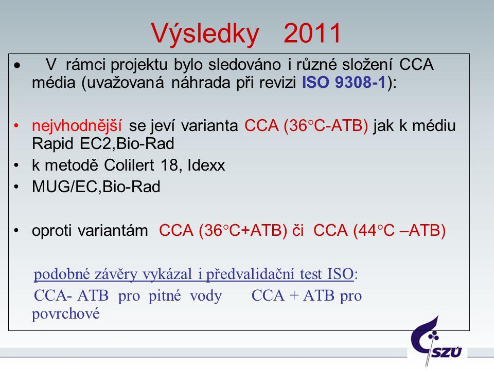 Výsledky 2011 · V rámci projektu bylo sledováno i různé složení CCA média (uvažovaná náhrada při revizi ISO 9308-1):