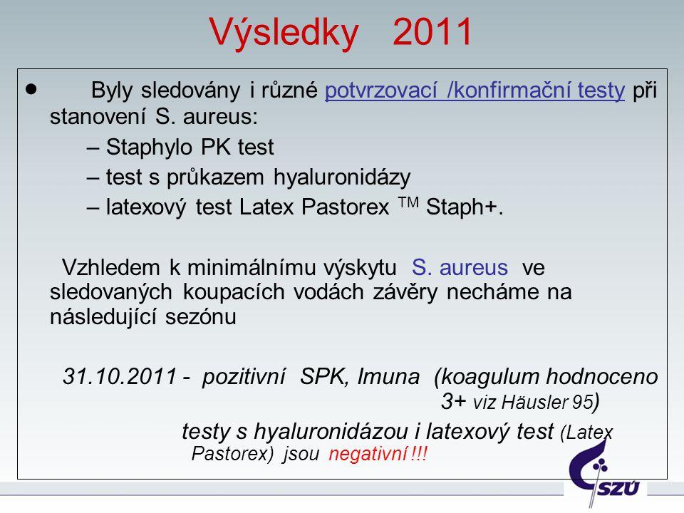 Výsledky 2011 · Byly sledovány i různé potvrzovací /konfirmační testy při stanovení S. aureus: