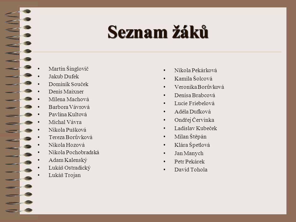 Seznam žáků Martin Šinglovič Jakub Dufek Dominik Souček Denis Maixner