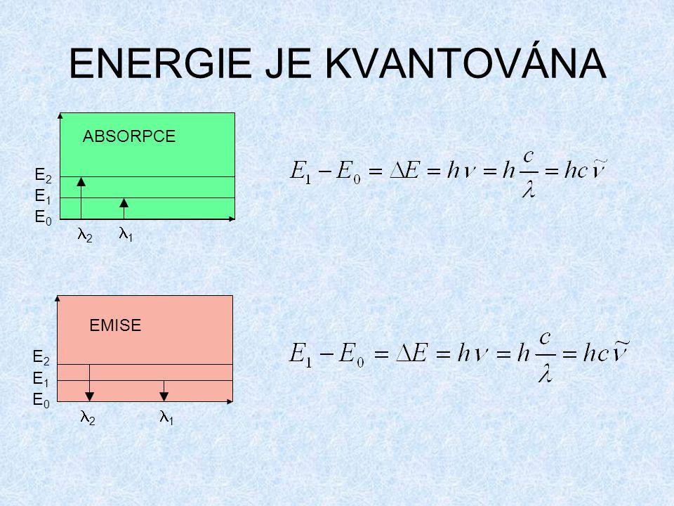 ENERGIE JE KVANTOVÁNA E0 E1 E2 2 1 ABSORPCE E2 E1 E0 2 1 EMISE