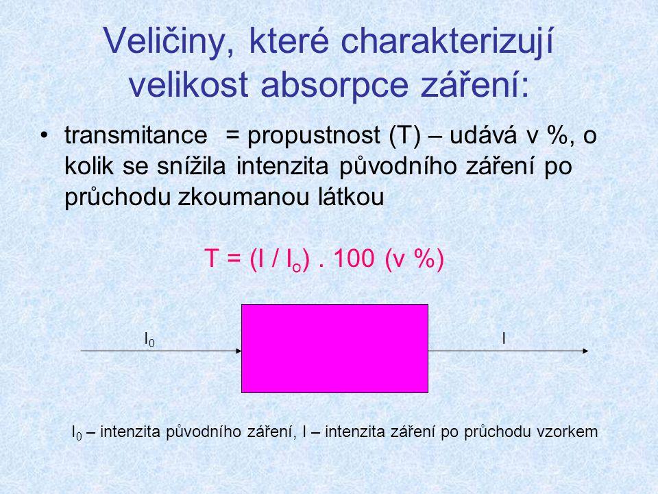 Veličiny, které charakterizují velikost absorpce záření: