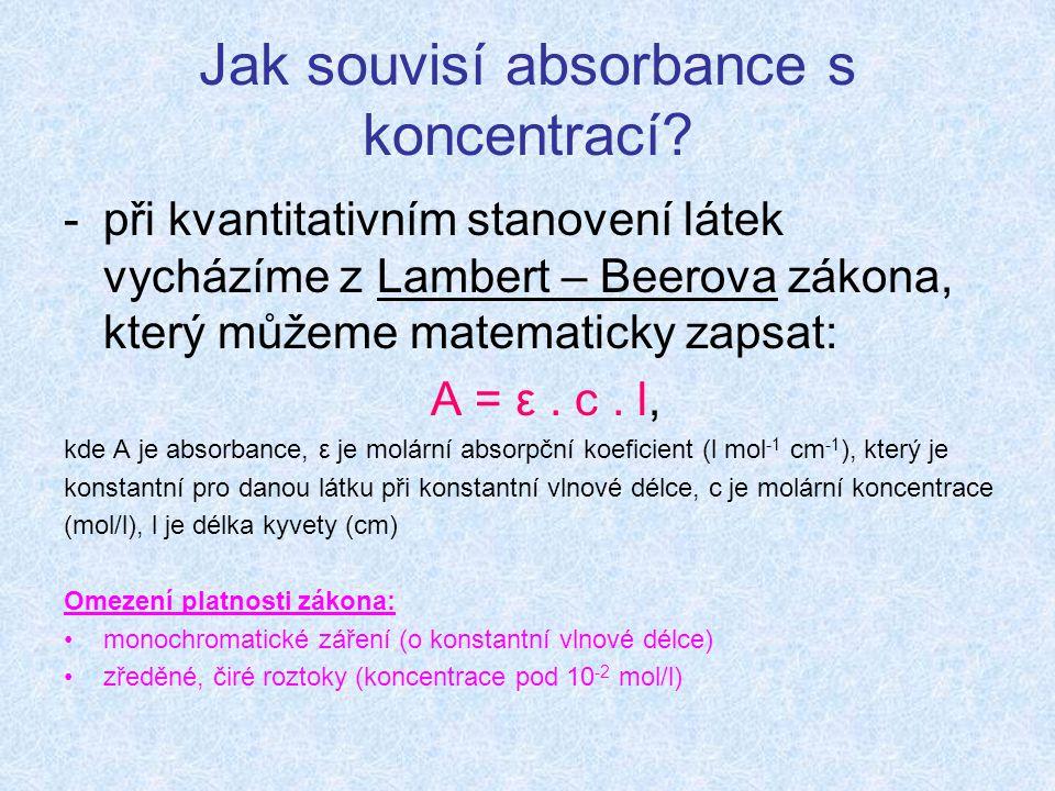Jak souvisí absorbance s koncentrací