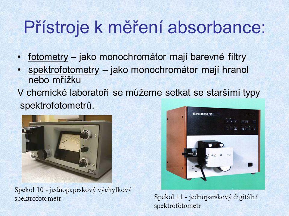 Přístroje k měření absorbance: