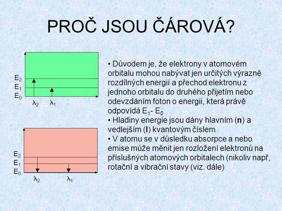 PROČ JSOU ČÁROVÁ E0. E1. E2. 2. 1.