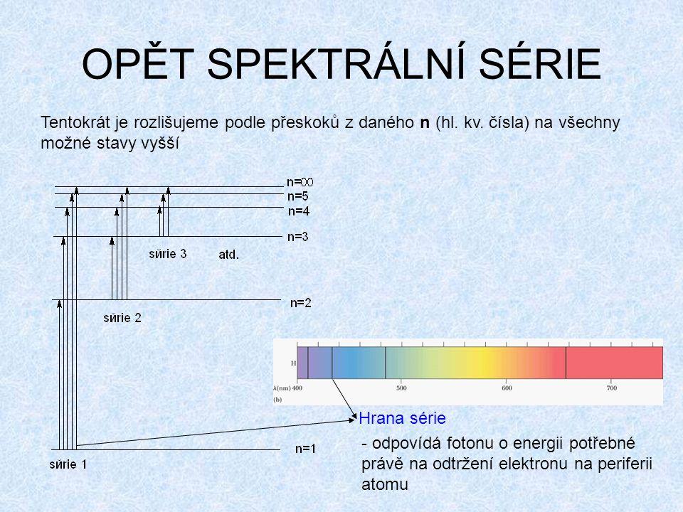 OPĚT SPEKTRÁLNÍ SÉRIE Tentokrát je rozlišujeme podle přeskoků z daného n (hl. kv. čísla) na všechny možné stavy vyšší.