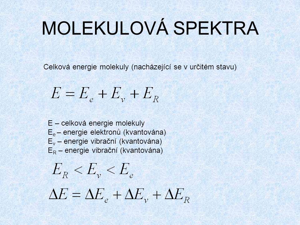 MOLEKULOVÁ SPEKTRA Celková energie molekuly (nacházející se v určitém stavu) E – celková energie molekuly.