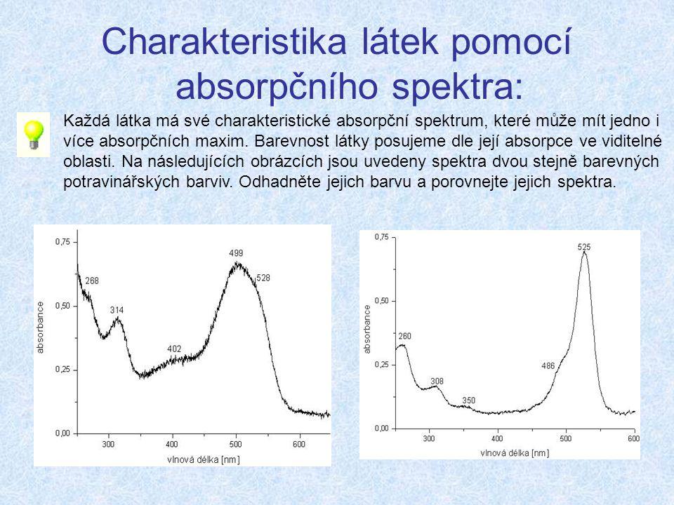Charakteristika látek pomocí absorpčního spektra: