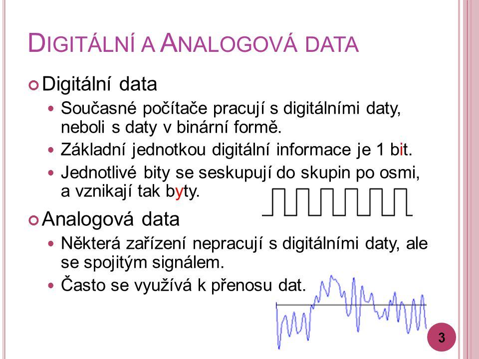 Digitální a Analogová data