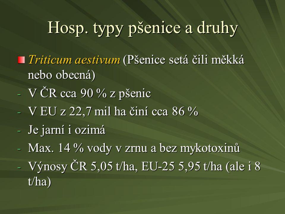 Hosp. typy pšenice a druhy