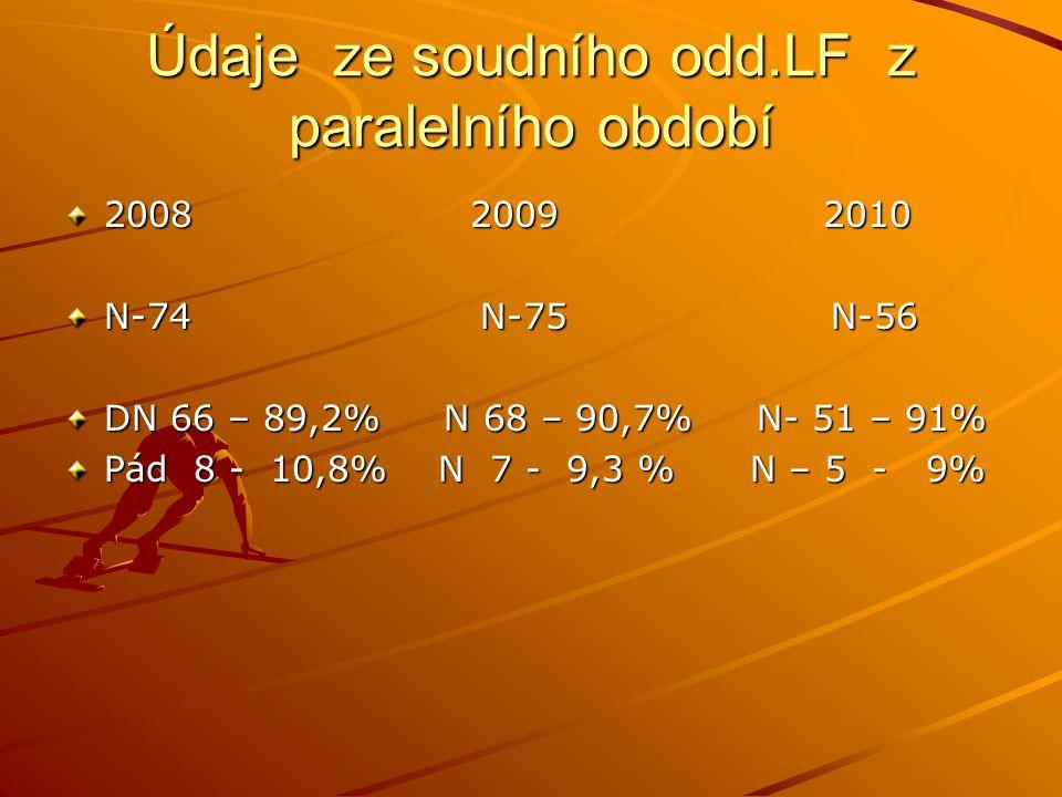 Údaje ze soudního odd.LF z paralelního období