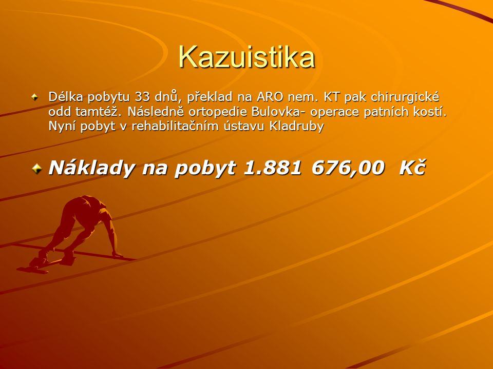 Kazuistika Náklady na pobyt 1.881 676,00 Kč