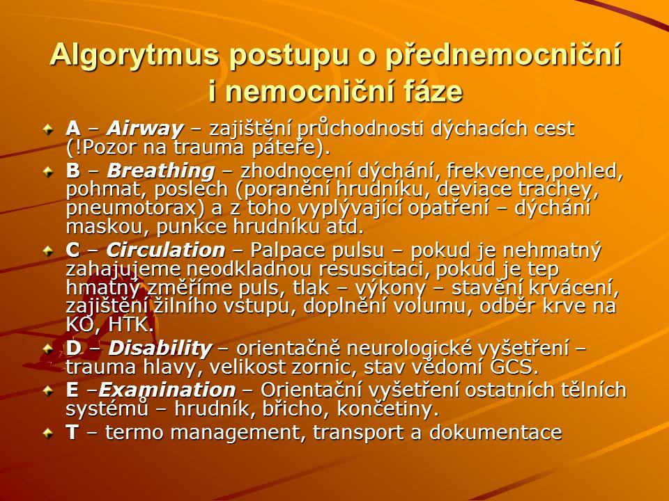 Algorytmus postupu o přednemocniční i nemocniční fáze