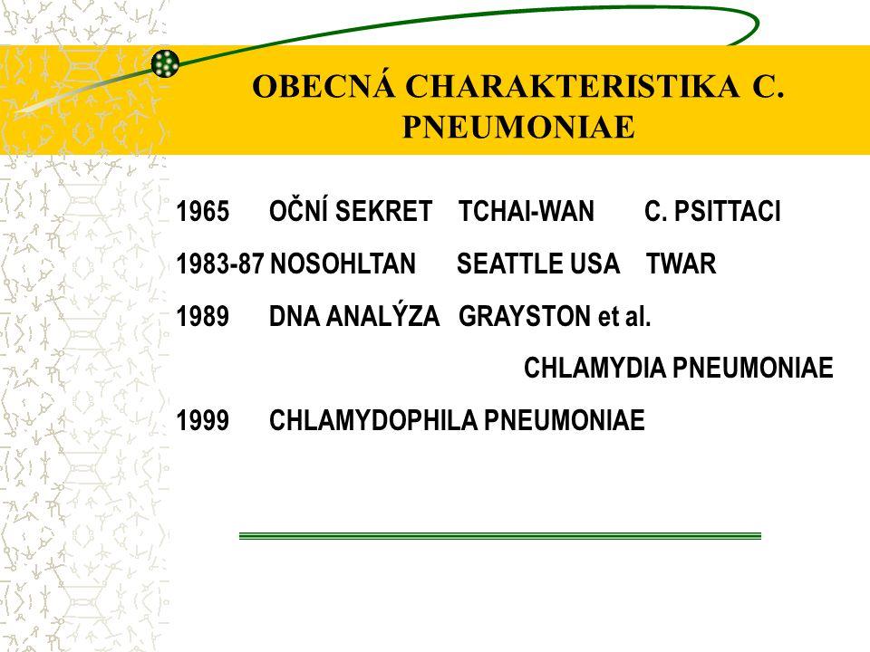 OBECNÁ CHARAKTERISTIKA C. PNEUMONIAE