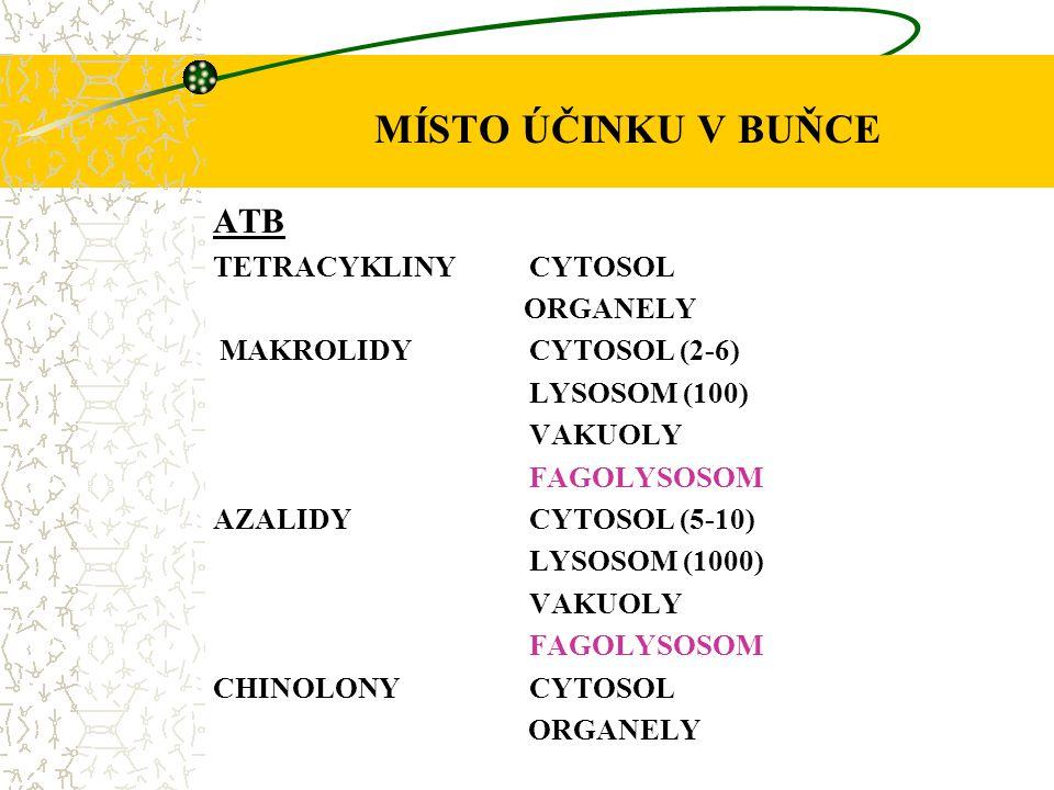 MÍSTO ÚČINKU V BUŇCE ATB TETRACYKLINY CYTOSOL ORGANELY LYSOSOM (100)