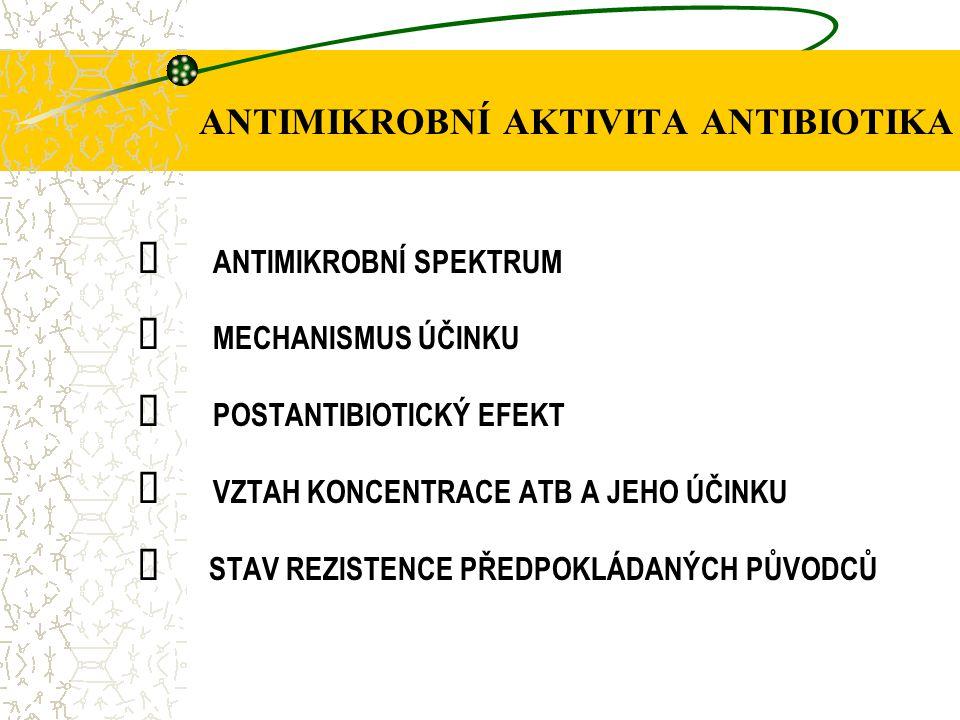ANTIMIKROBNÍ AKTIVITA ANTIBIOTIKA