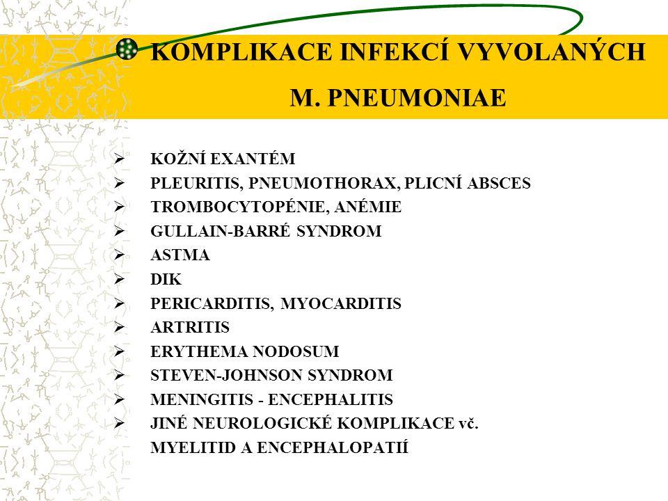 KOMPLIKACE INFEKCÍ VYVOLANÝCH M. PNEUMONIAE