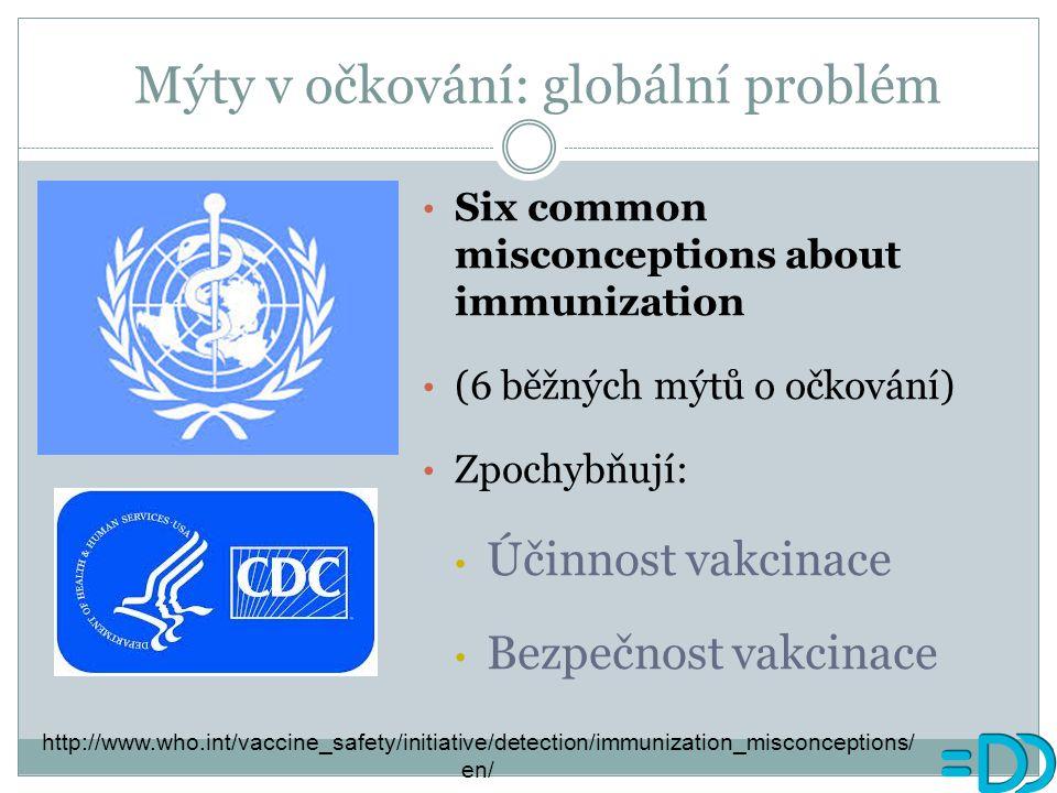 Mýty v očkování: globální problém