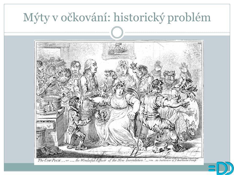 Mýty v očkování: historický problém