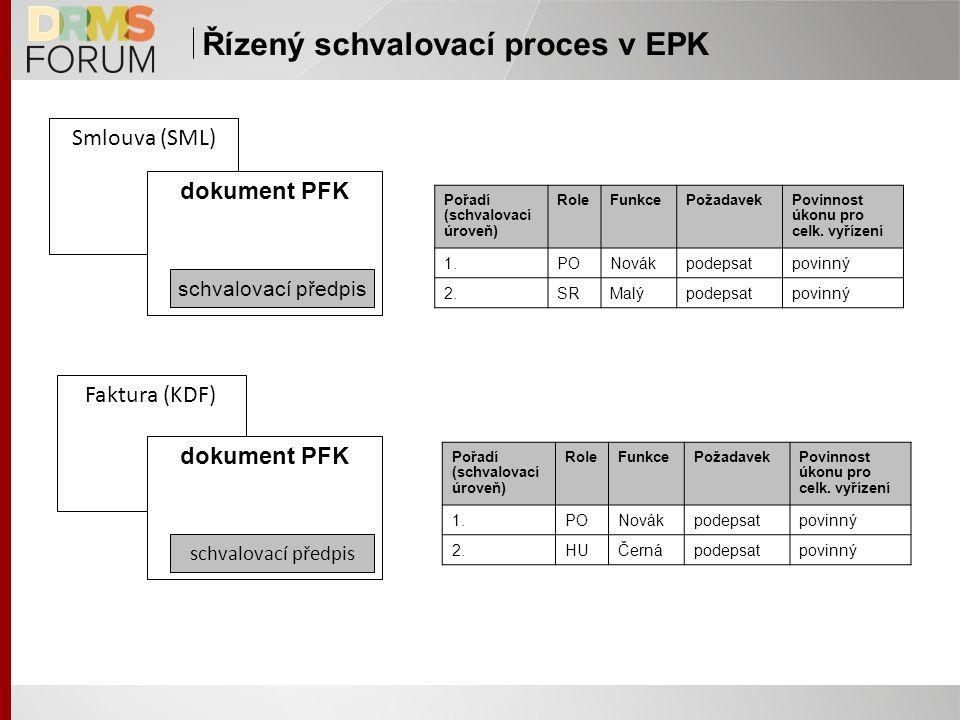 Řízený schvalovací proces v EPK