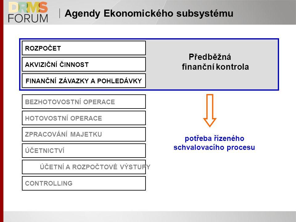 Agendy Ekonomického subsystému