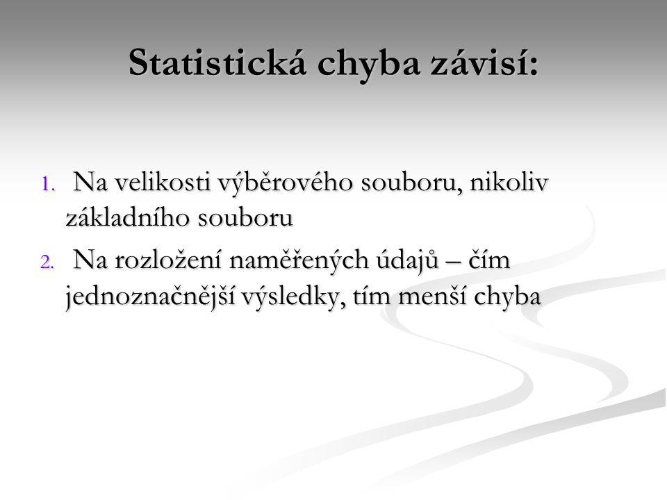 Statistická chyba závisí: