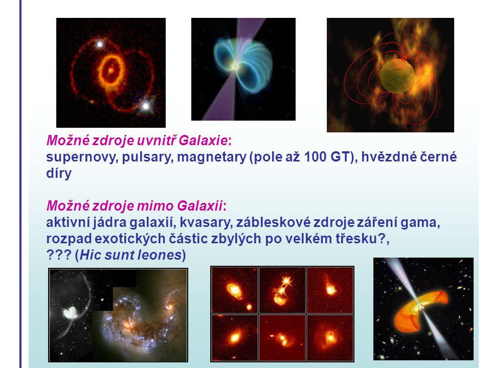 Možné zdroje uvnitř Galaxie: supernovy, pulsary, magnetary (pole až 100 GT), hvězdné černé díry