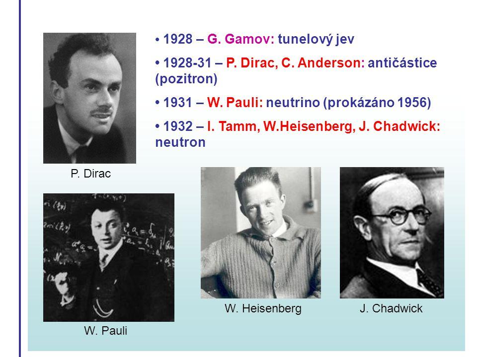 • 1928 – G. Gamov: tunelový jev