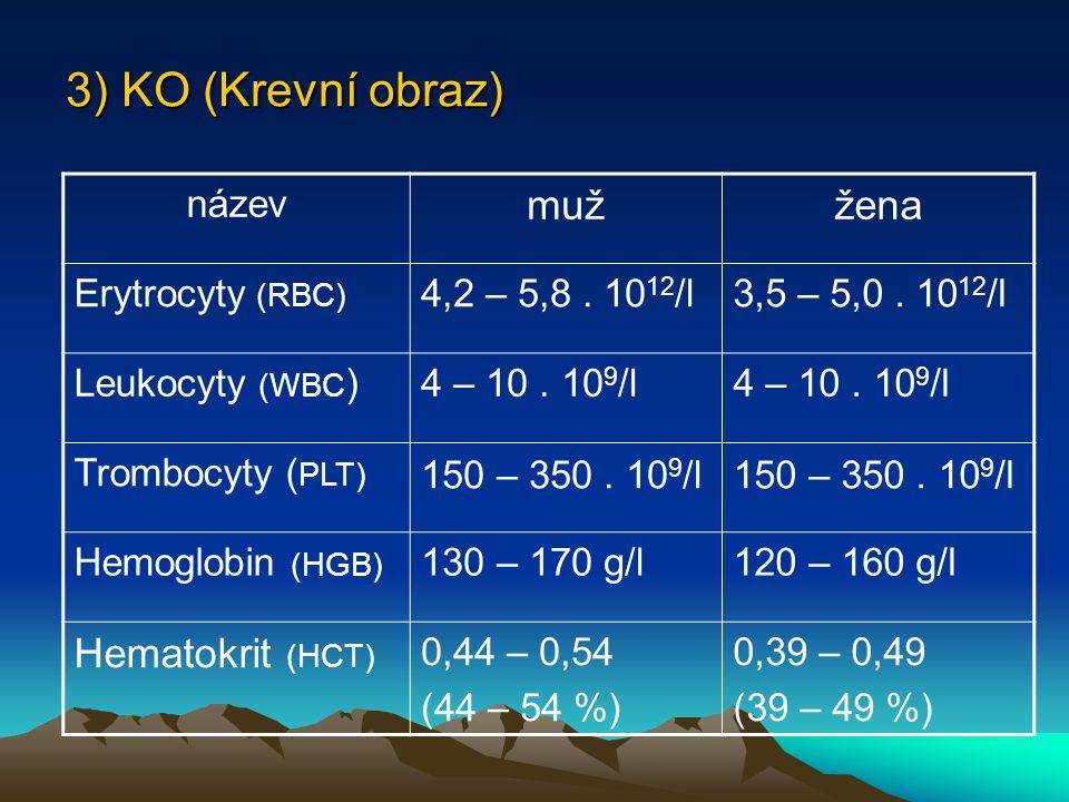 3) KO (Krevní obraz) muž žena Hematokrit (HCT) název Erytrocyty (RBC)
