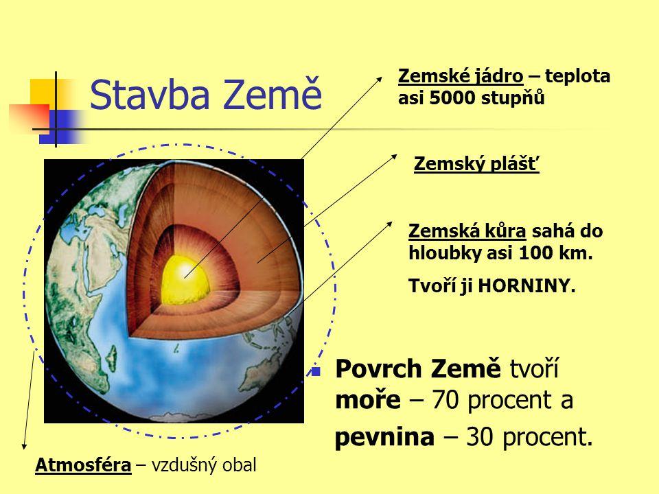Stavba Země Povrch Země tvoří moře – 70 procent a