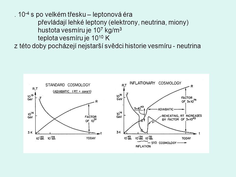 10-4 s po velkém třesku – leptonová éra