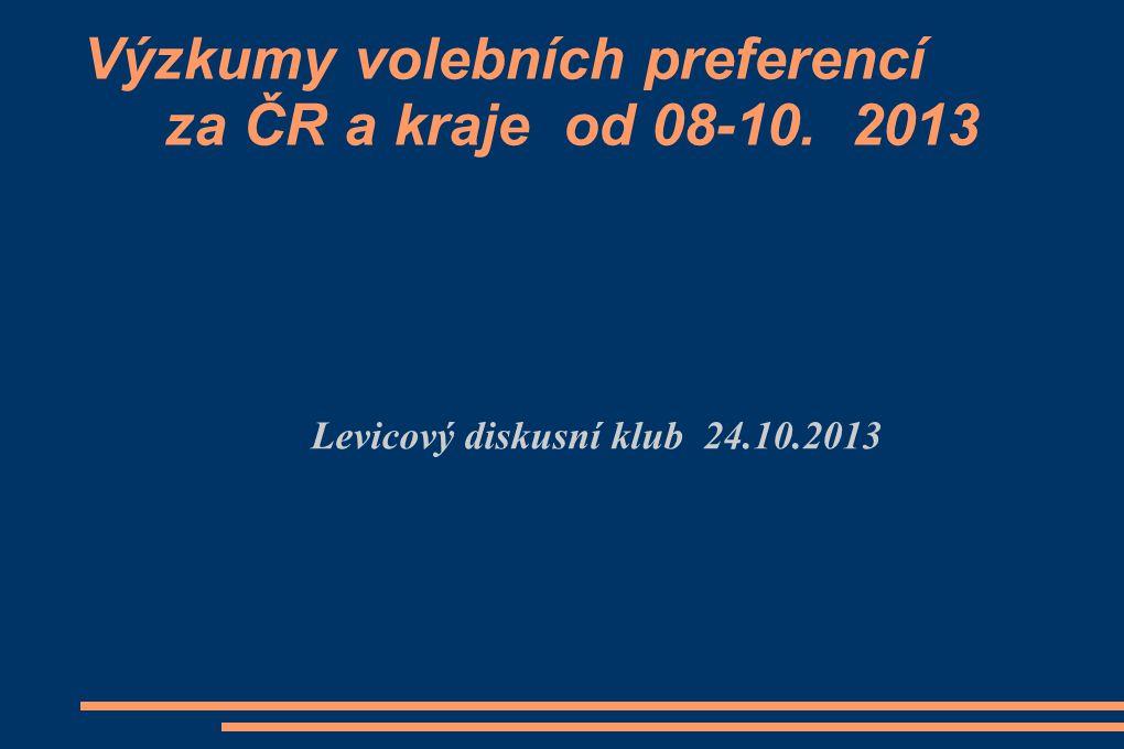 Výzkumy volebních preferencí za ČR a kraje od 08-10. 2013