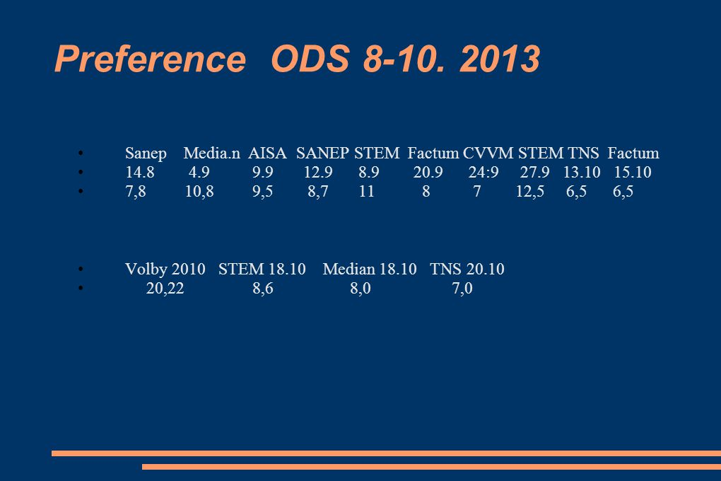 Preference ODS 8-10. 2013 Sanep Media.n AISA SANEP STEM Factum CVVM STEM TNS Factum.