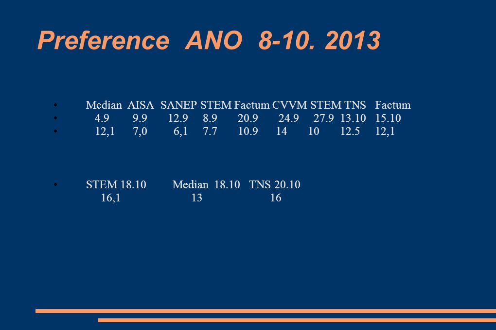 Preference ANO 8-10. 2013 Median AISA SANEP STEM Factum CVVM STEM TNS Factum.