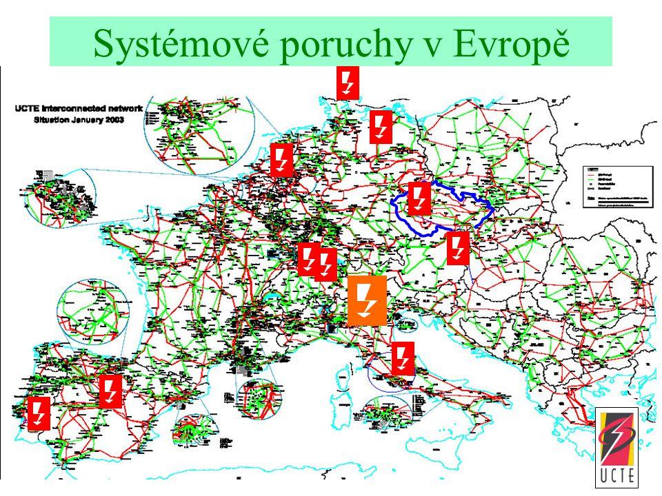 Systémové poruchy v Evropě