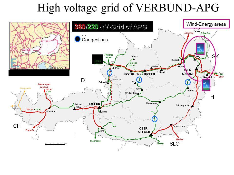 High voltage grid of VERBUND-APG